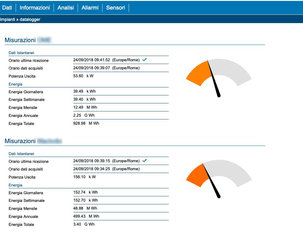 esempio schermata composizione estrapolazione automatica dati fotovoltaico
