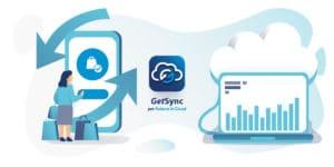 processo myappify per sincronizzare gestionale e shopify